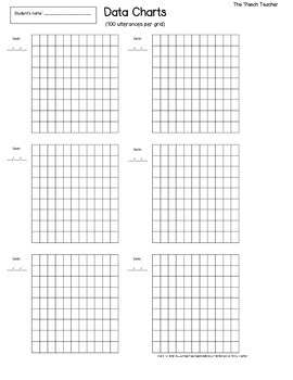 Data Charts/ Grids for Articulation or Fluency
