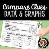 Data Charts and Graphing with Compare Word Clues