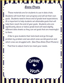 Data Chats and Goal Setting