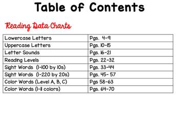 Data Clip Chart - Kindergarten - OCEAN THEME