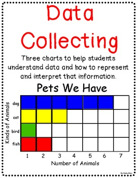 Data Collecting Charts - Graphing