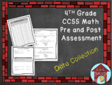 Data Collection Assessment CCSS Aligned