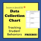 Data Collection Chart for Behavior