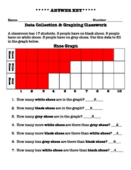 Data Collection & Graphing Lesson