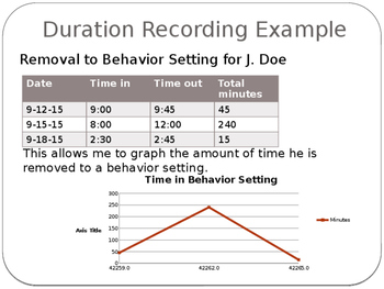 Data Collection PowerPoint with Examples Professional Development