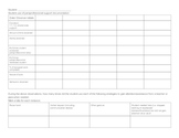 Data Collection Sheet for Paraprofessional Support