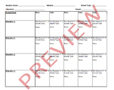 Data Collection Sheet for IEP Goals and Objectives (Quick Track Form)