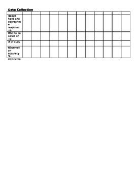 Data Collection Template- IEP Goals
