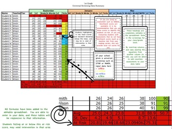 Data Collection and Analysis Table
