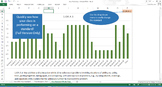 Data Collection and Presentation Grade 1 ELA Standards