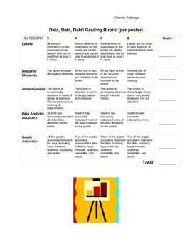 Data Collection and Statistics Activity for Junior High Math