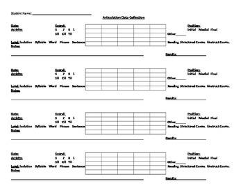 Data Collection for Articulation-Speech