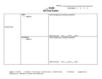 Data Collection for the Inclusion SpEd Teacher