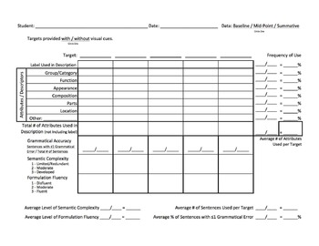 Rubrics for Progress Monitoring EET Intervention