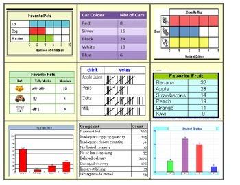 Data Comparison Task Cards TEK 2.10AB