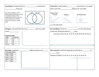Data Display Guided Notes