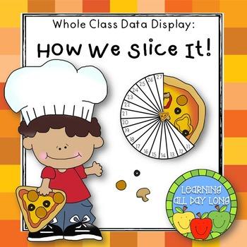 Data Display: How We Slice It!