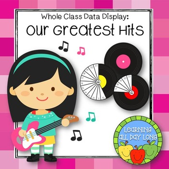 Data Display: Our Greatest Hits!