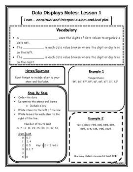 Data Displays Notes