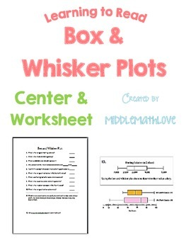 Data Analysis Worksheet - Reading and Analyzing Box and Whisker Plots