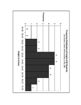 Data Analysis Worksheet - Reading and Analyzing Histograms