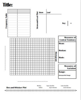 Data Displays Combo: Box-and-whisker plots, histograms, stem-and-leaf plots