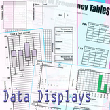 Data Displays Combo: Box-and-whisker plots, histograms, st