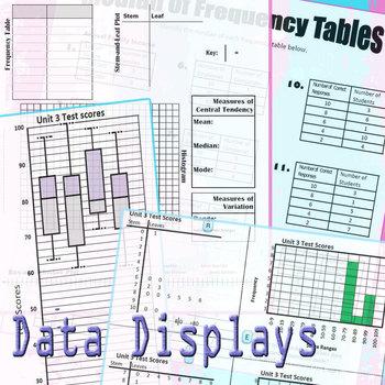 Data Displays Combo: Box-and-whisker plots, histograms, st