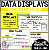 Data Displays - Teaching PowerPoint Presentation