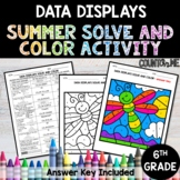Data Displays No Prep Solve and Color Activity - Summer Theme