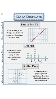 Data Displays Notes/Foldables