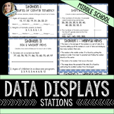 Data Displays : Middle School Math Stations