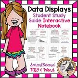 Data Displays Interactive Notes Stem Leaf Box Whiskers Histogram Dot Plots