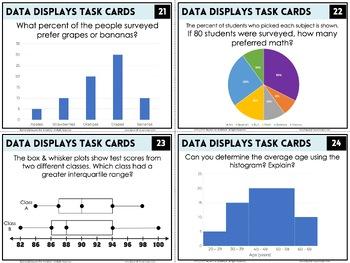 Data Displays Task Cards