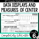 Data Displays Unit
