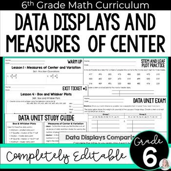 Data Displays Unit
