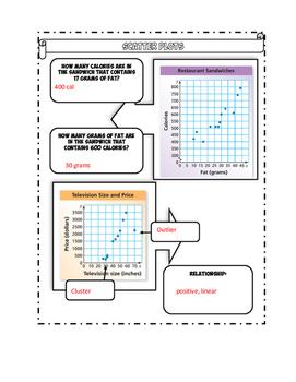 Data Doodle Notes Bundle