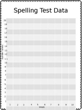 Data Folder/Binder Graphs
