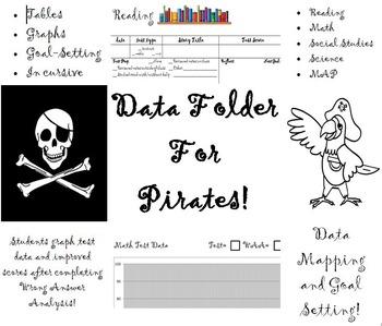 Data Folder..For PIRATES