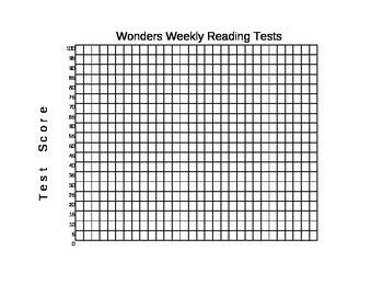 Data Folder Graphs