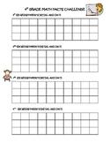 Data Folder math and reading charts