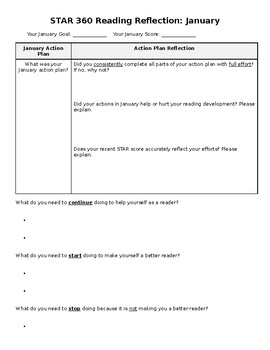 Data Folders Reading Assessment Reflection and Action Plan