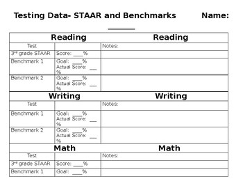 Data Folders for STAAR and Benchmarks