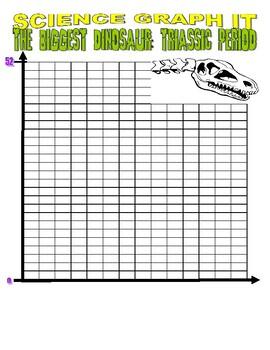 Data Graph - Triassic Period Dinosaurs (Bar Graph / Math / Science / No Prep)