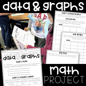 Data & Graphs Math Project