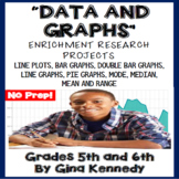 5th and 6th Grade Data and Graphs Math Enrichment Projects