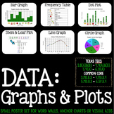 Math Vocabulary: Stem & Leaf, Dot Plots, Frequency Tables