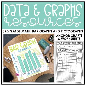 Data & Graphs Resources