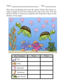 Data & Graphs with Ocean Friends