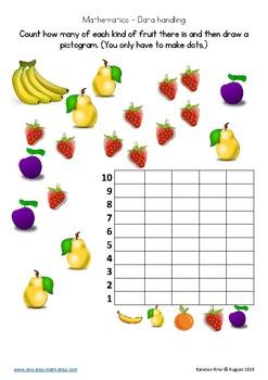 Data Handling Bar Graph (Grade 1)
